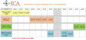 formation coaching cycle 30